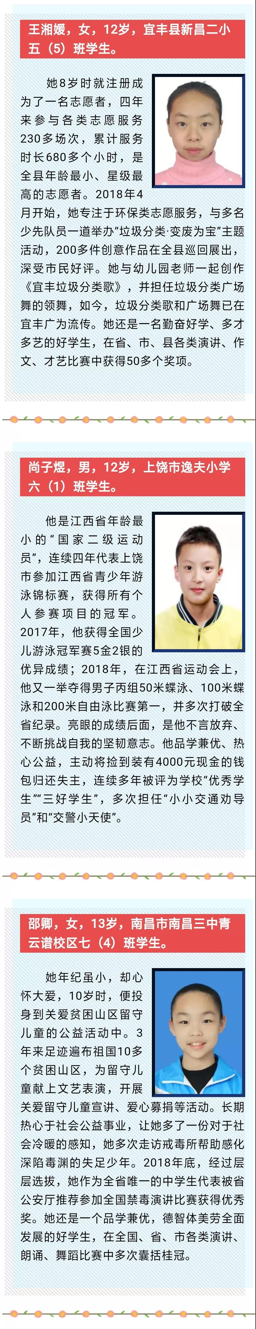 """2019年第一批江西省""""新时代好少年""""名单公布,我市一名学生入选!"""